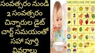 Food Chart and Daily Routine for 1 and 2 year old baby,Complete diet plan for 1 and 2 years baby