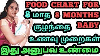 #Food chart for 8 months baby 8 மாத குழந்தை உணவு முறை #Baby food chart Food menu for baby food list