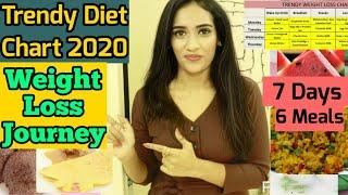 Diet Plan menu for weight loss in Tamil | Food chart for weight loss / Weightloss after delivery